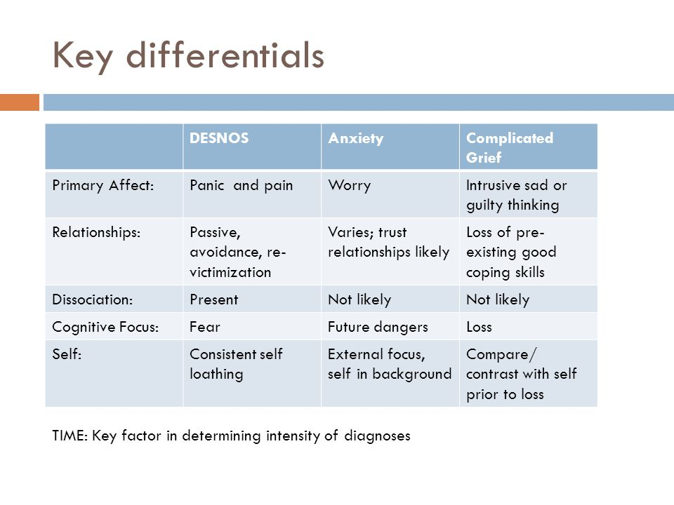 Key differentials DESNOS Anxiety Complicated Grief Primary Affect: