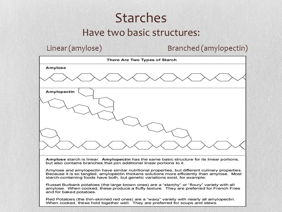 Starches Have two basic structures: