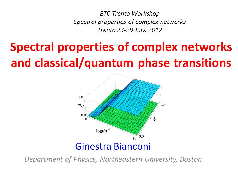 ETC Trento Workshop Spectral properties of complex networks. Trento 23-29 July, 2012.