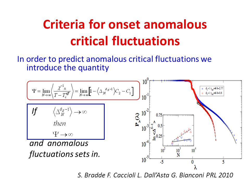 Criteria for onset anomalous critical fluctuations