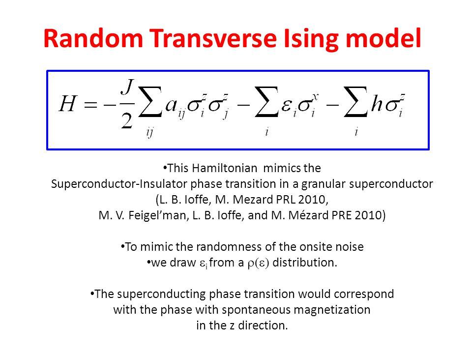 Random Transverse Ising model