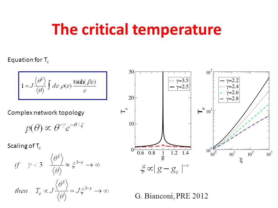 The critical temperature