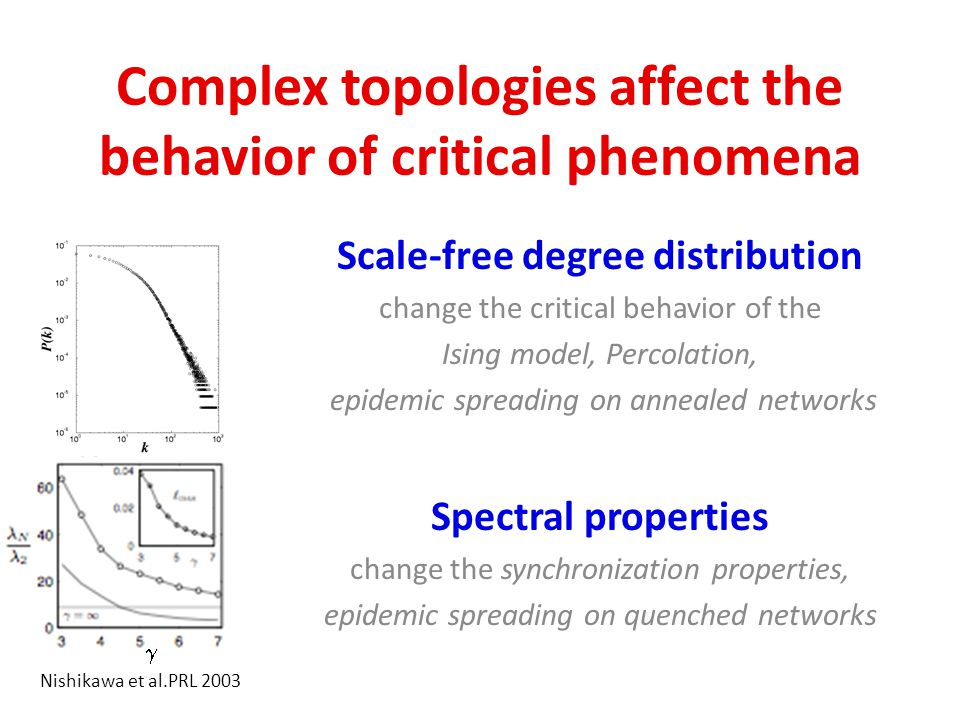 Complex topologies affect the behavior of critical phenomena
