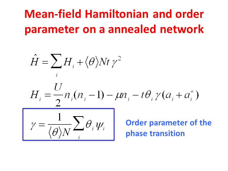 Mean-field Hamiltonian and order parameter on a annealed network