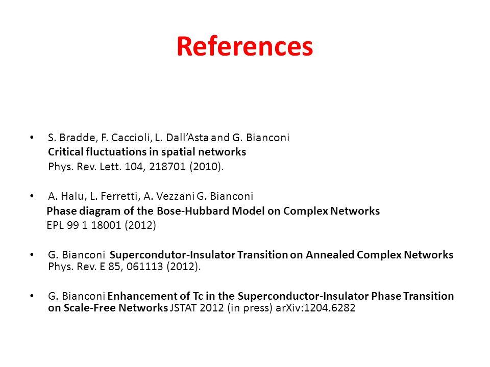 References S. Bradde, F. Caccioli, L. Dall'Asta and G. Bianconi