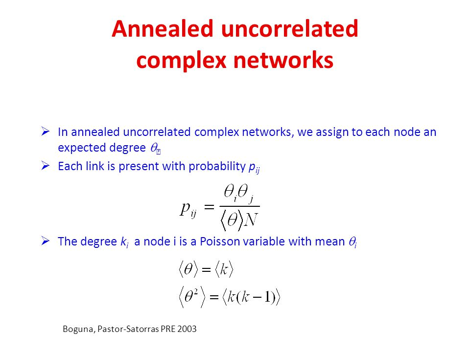 Annealed uncorrelated complex networks