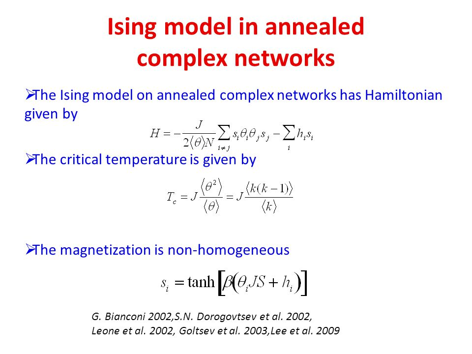 Ising model in annealed complex networks