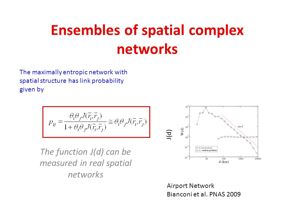 Ensembles of spatial complex networks