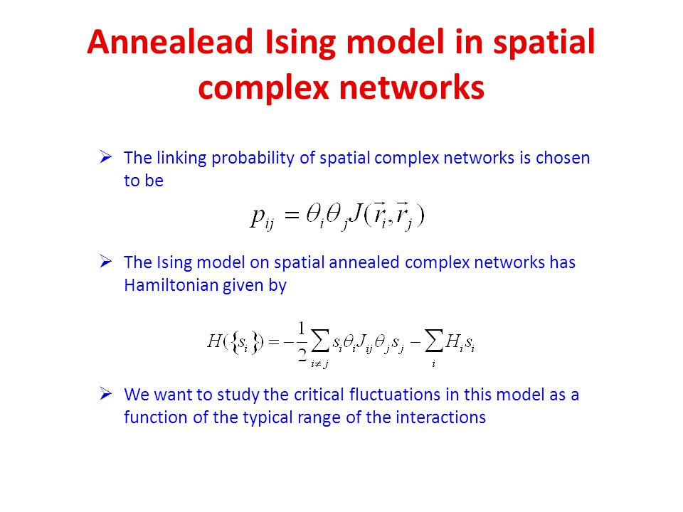 Annealead Ising model in spatial complex networks