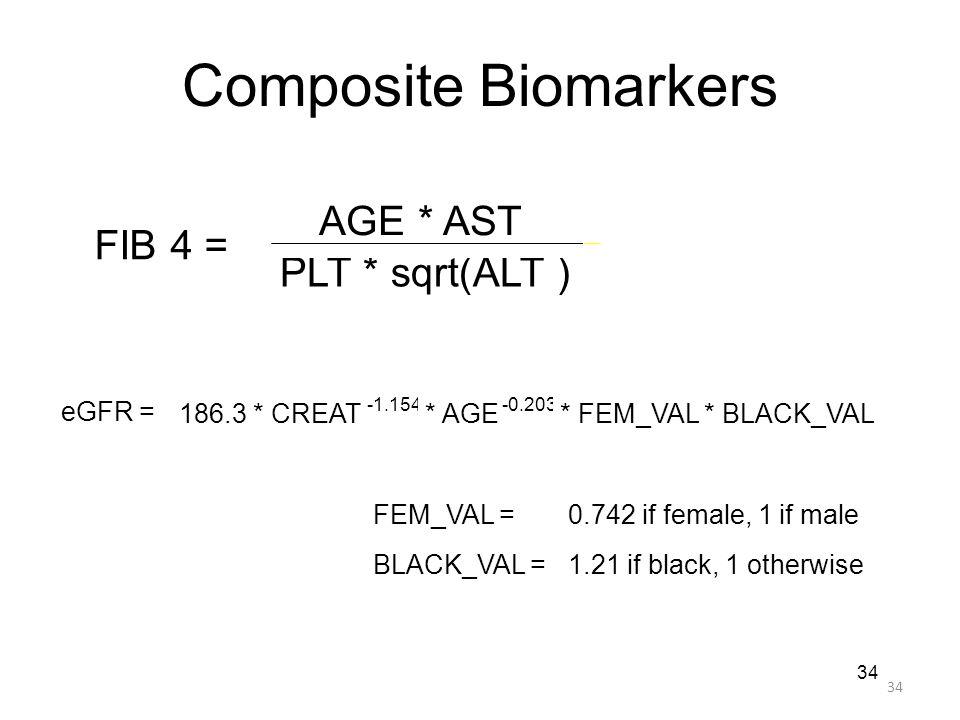 Composite Biomarkers AGE * AST FIB 4 = PLT * sqrt(ALT ) eGFR =