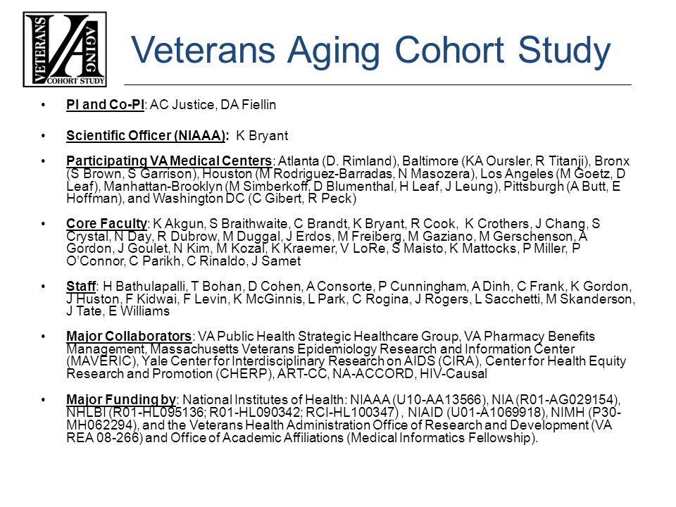 Veterans Aging Cohort Study