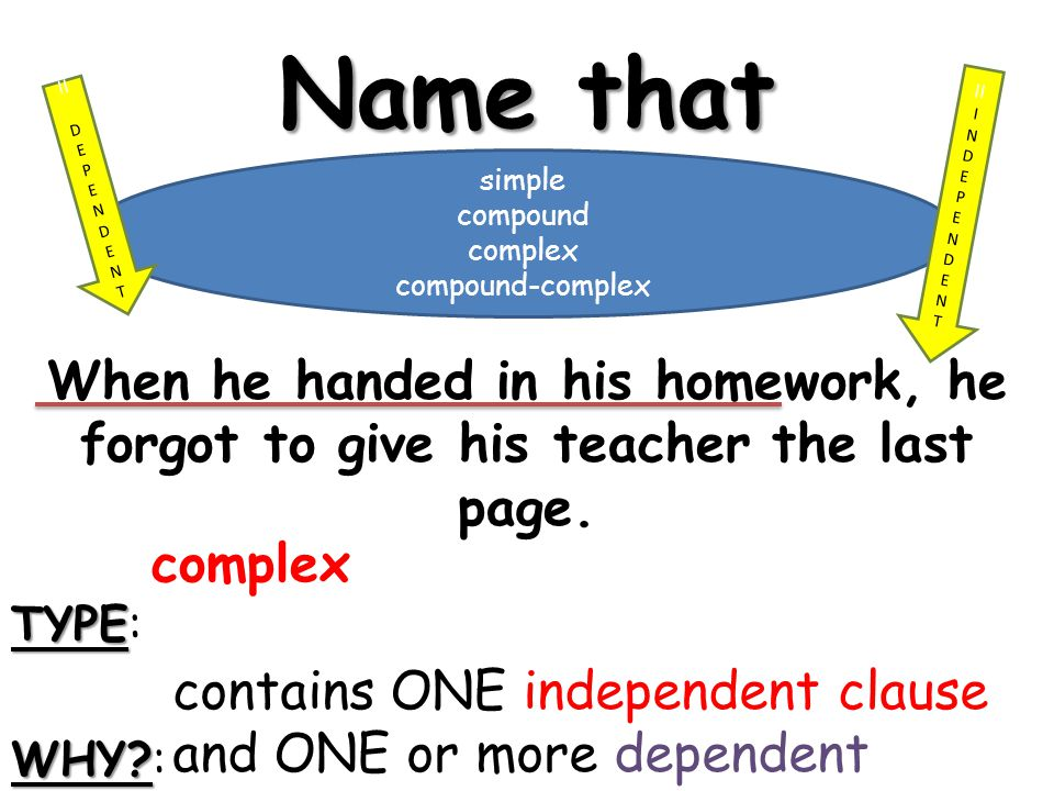 Name that sentence! II. I. NDE. P. ENDENT. II. DE. P. ENDENT. simple. compound. complex.