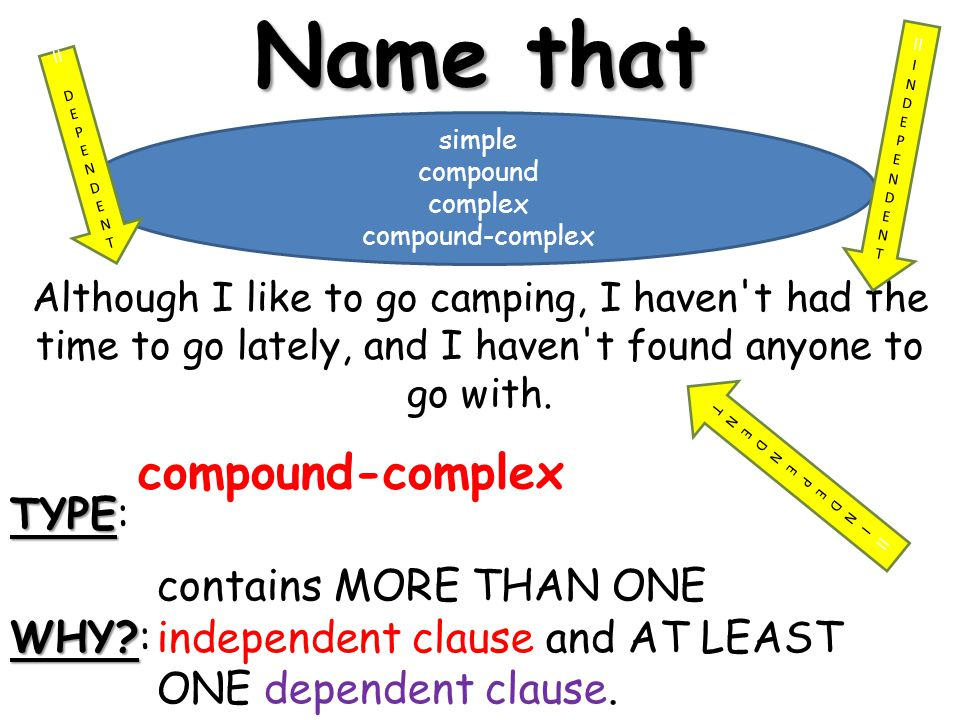 Name that sentence! compound-complex TYPE: WHY :