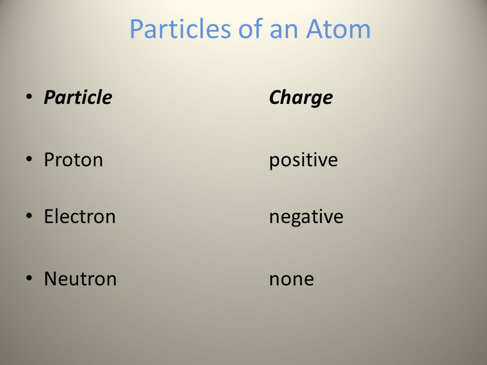 Particles of an Atom Particle Charge Proton positive Electron negative