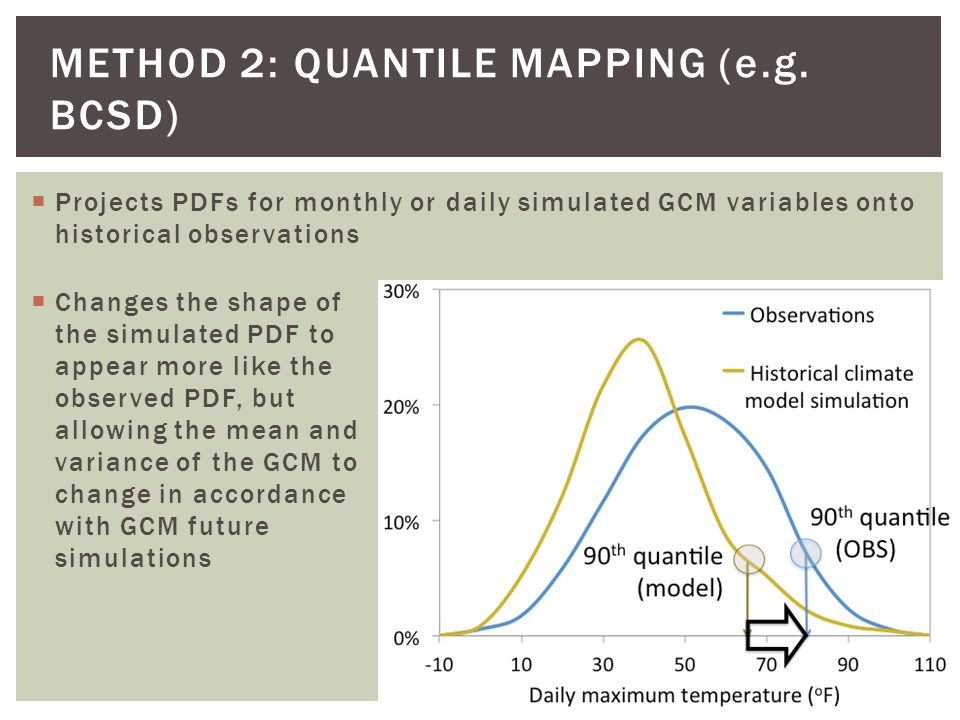 Method 2: quantile mapping (e.g. bcsd)