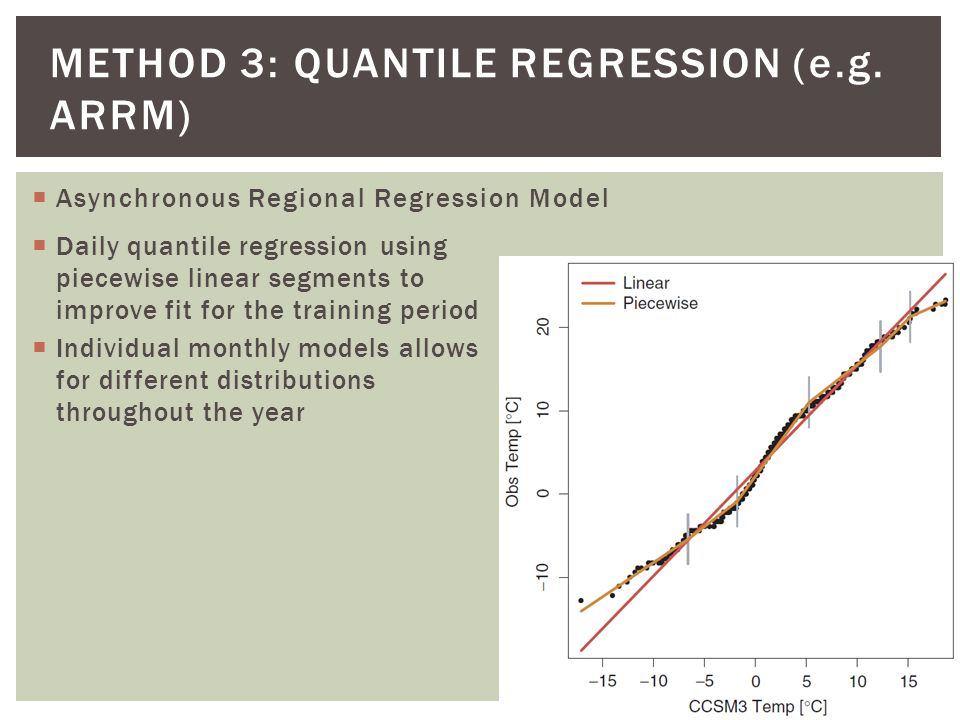 Method 3: quantile regression (e.g. ARRM)