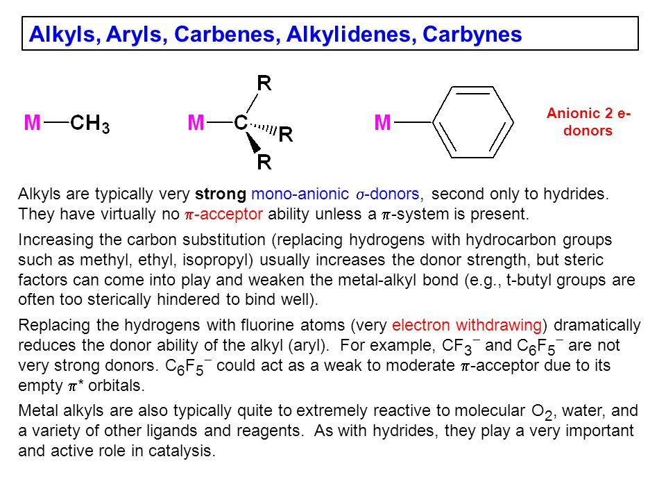 Alkyls, Aryls, Carbenes, Alkylidenes, Carbynes