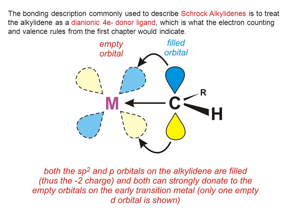 The bonding description commonly used to describe Schrock Alkylidenes is to treat the alkylidene as a dianionic 4e- donor ligand, which is what the electron counting and valence rules from the first chapter would indicate.