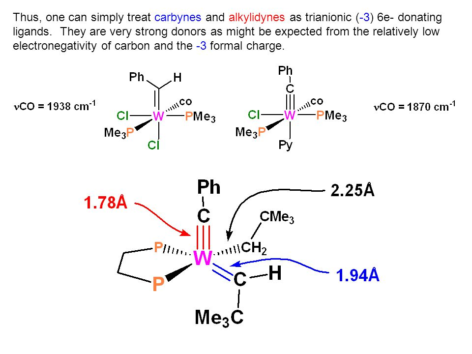 Thus, one can simply treat carbynes and alkylidynes as trianionic (-3) 6e- donating ligands.