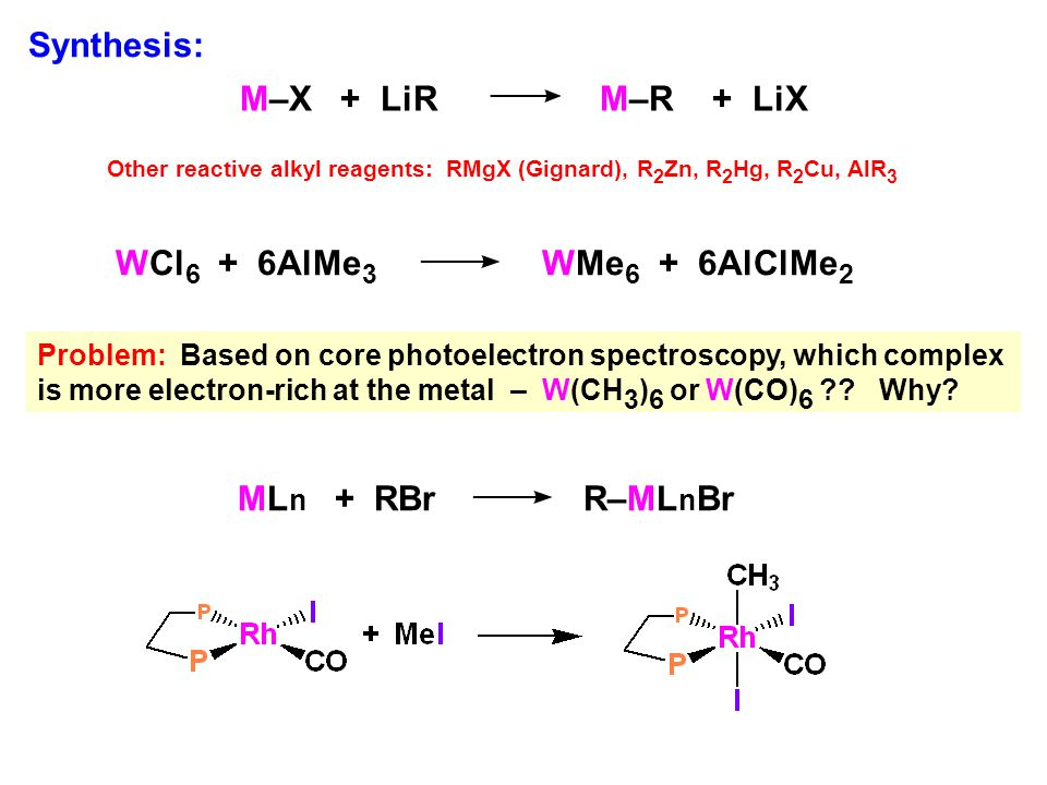 Other reactive alkyl reagents: RMgX (Gignard), R2Zn, R2Hg, R2Cu, AlR3