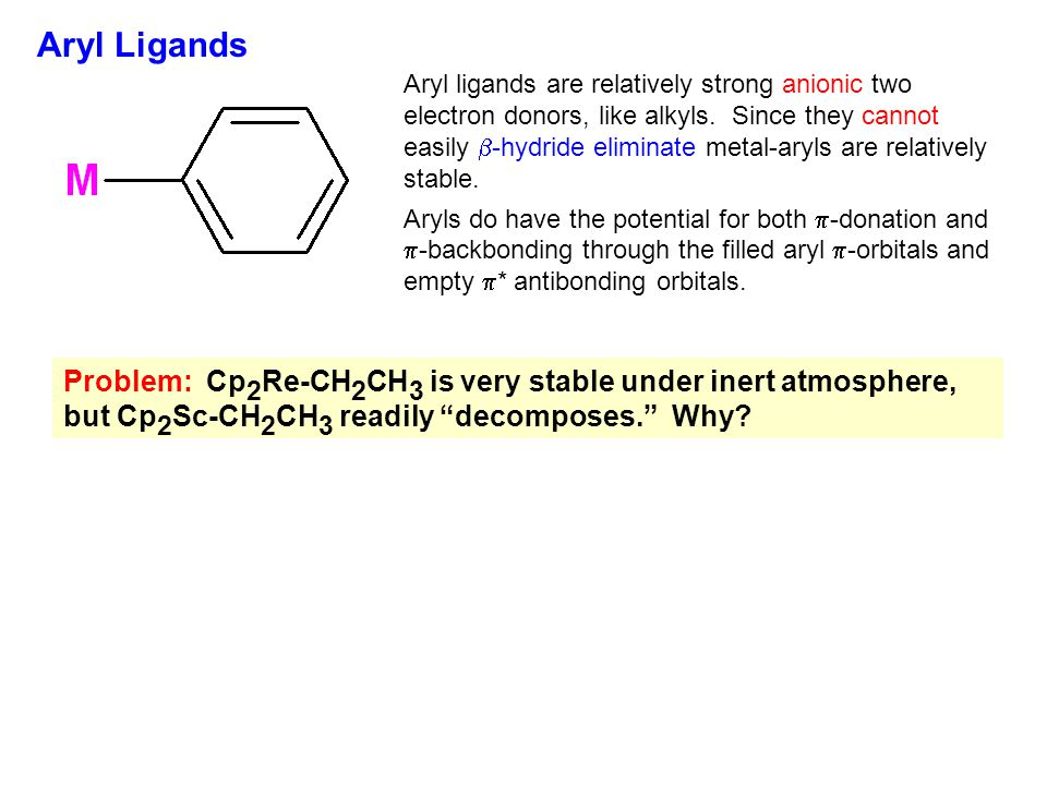 Aryl Ligands