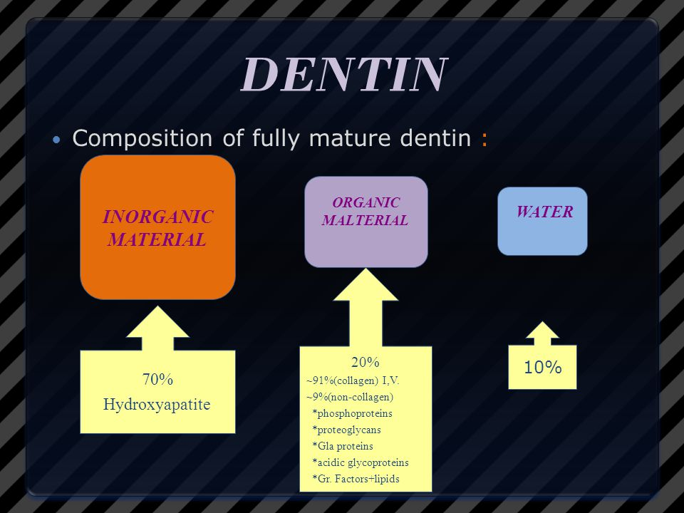 DENTIN Composition of fully mature dentin : INORGANIC MATERIAL WATER