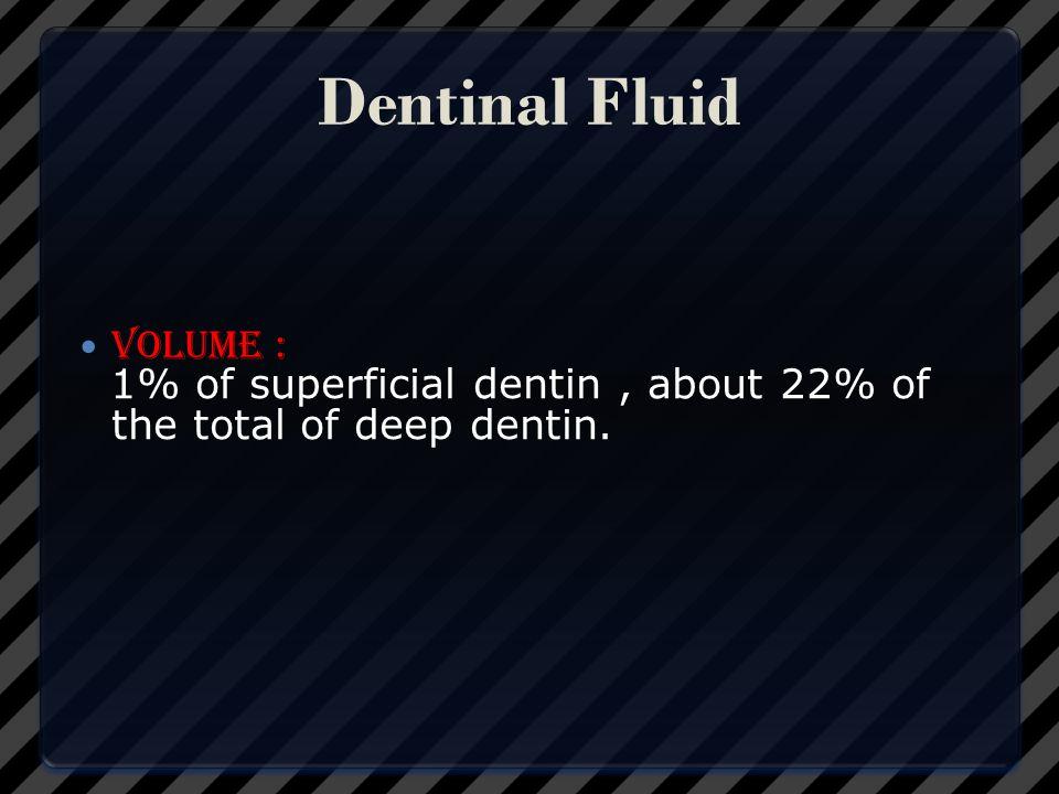 Dentinal Fluid volume :