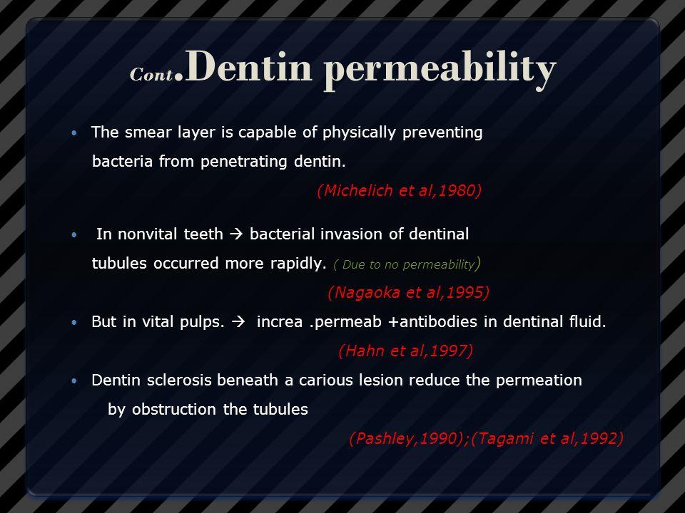 Cont.Dentin permeability