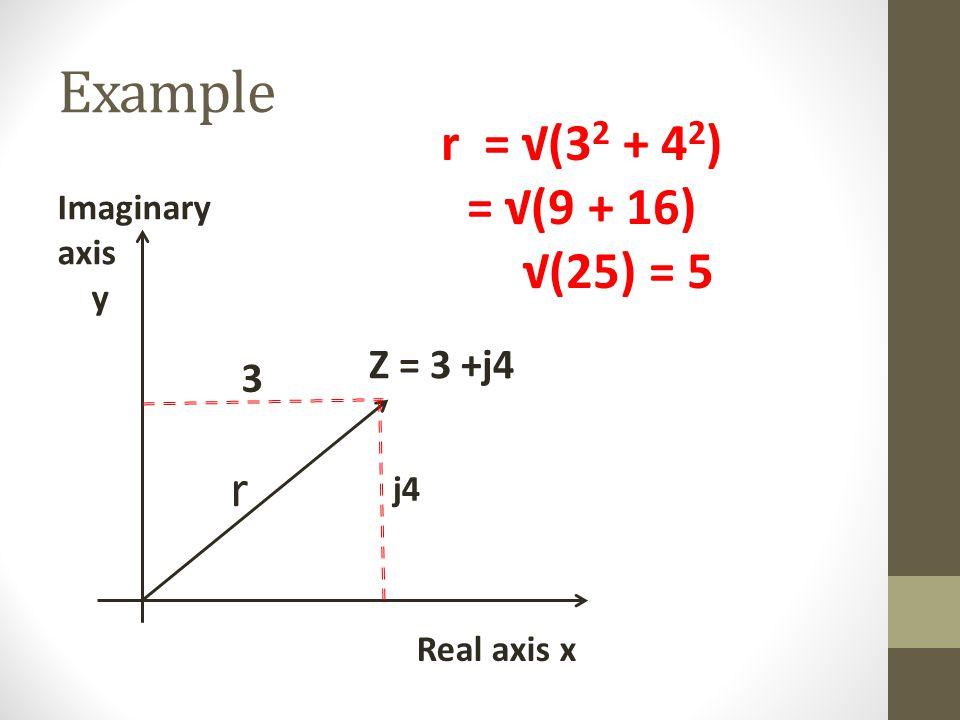 Example r = √(32 + 42) = √(9 + 16) √(25) = 5 r Z = 3 +j4 3