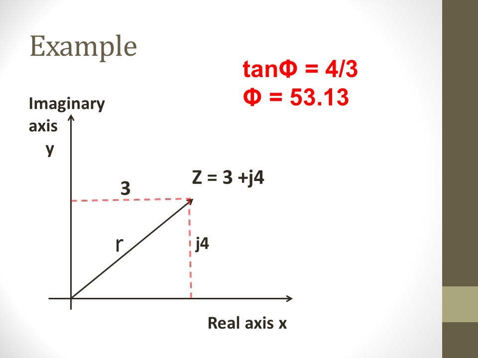 Example r tanΦ = 4/3 Φ = 53.13 Z = 3 +j4 3 Imaginary axis y j4