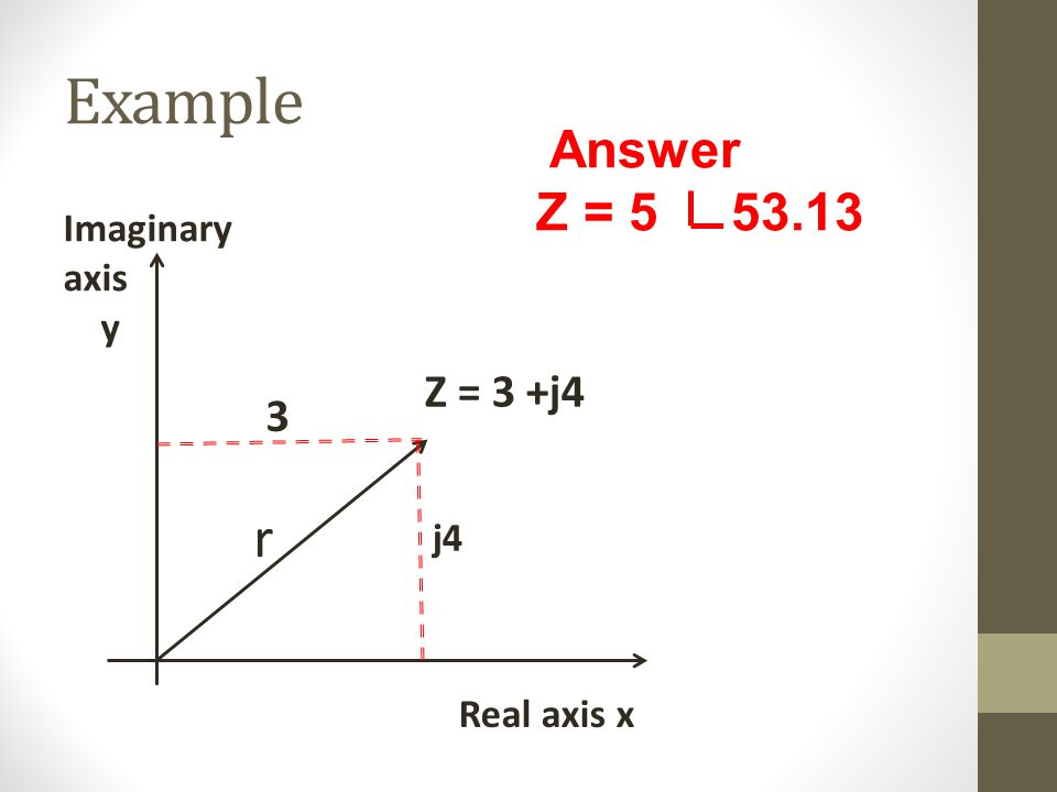 Example r Answer Z = 5 53.13 Z = 3 +j4 3 Imaginary axis y j4