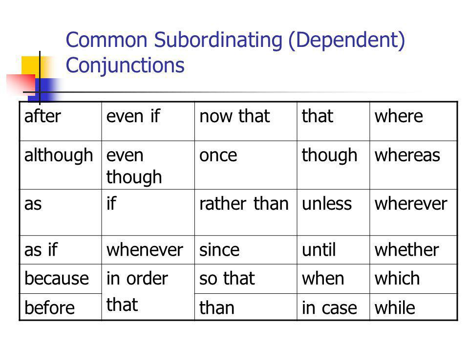 Common Subordinating (Dependent) Conjunctions