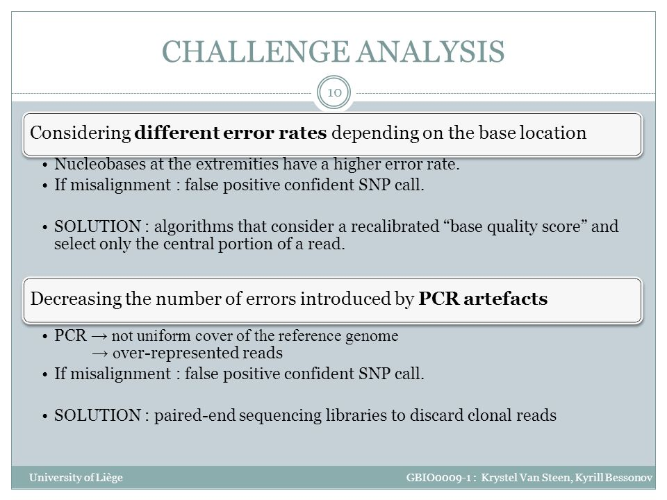CHALLENGE ANALYSIS Considering different error rates depending on the base location. Nucleobases at the extremities have a higher error rate.