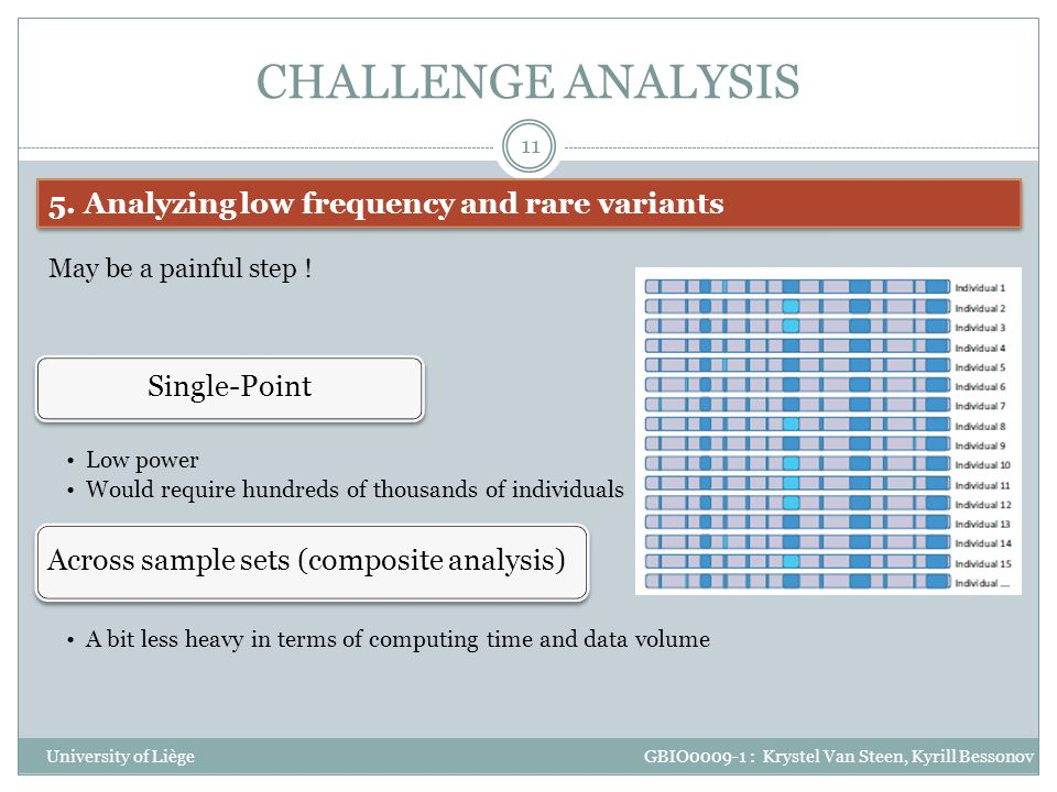 CHALLENGE ANALYSIS 5. Analyzing low frequency and rare variants
