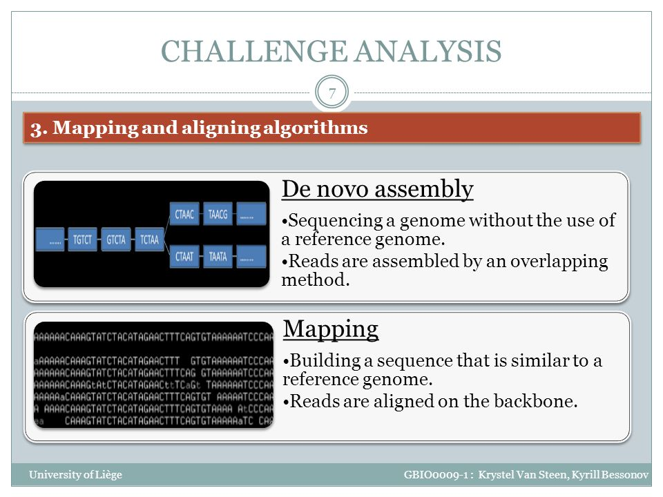 CHALLENGE ANALYSIS De novo assembly Mapping
