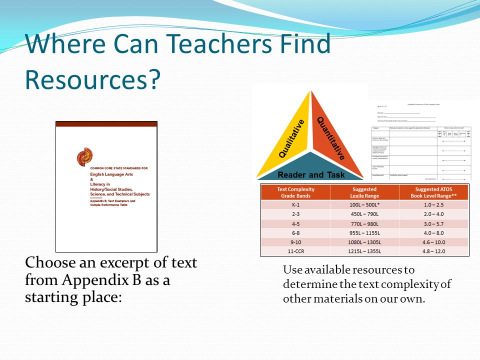 Where Can Teachers Find Resources