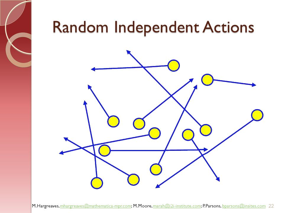 Random Independent Actions