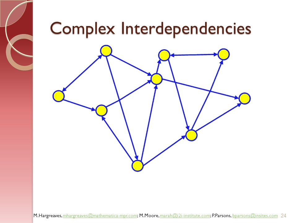Complex Interdependencies