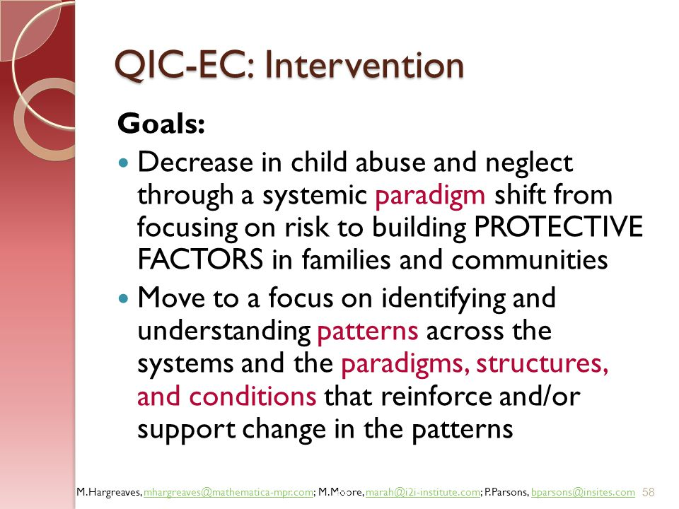 QIC-EC: Intervention Goals:
