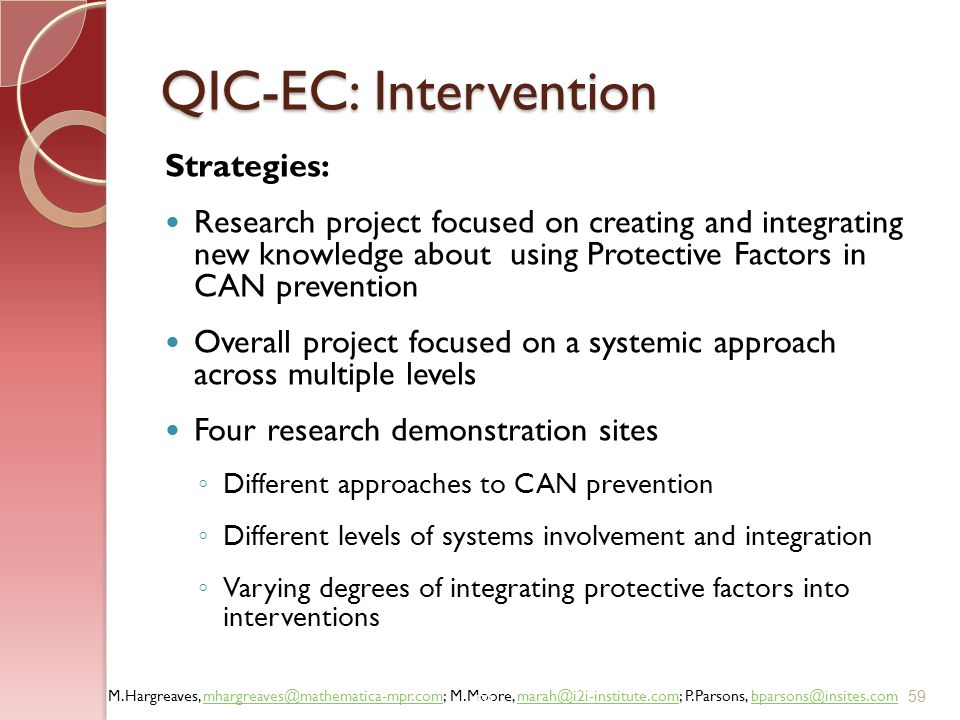 QIC-EC: Intervention Strategies: