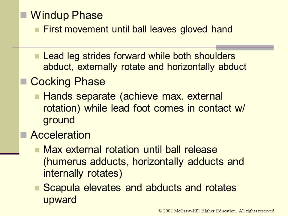 Windup Phase Cocking Phase Acceleration