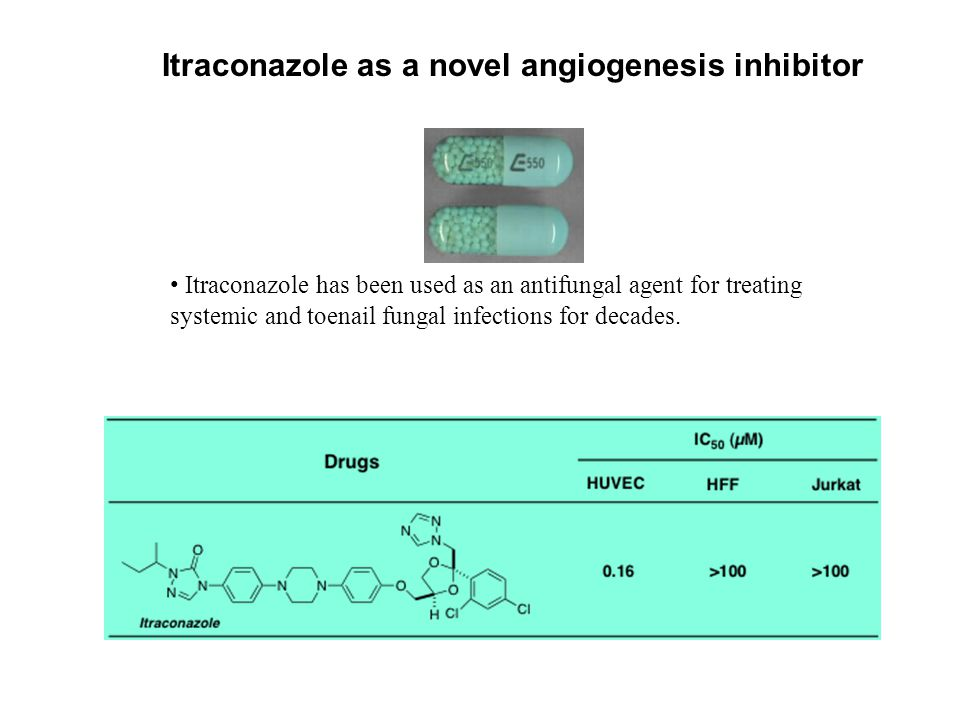 Itraconazole as a novel angiogenesis inhibitor