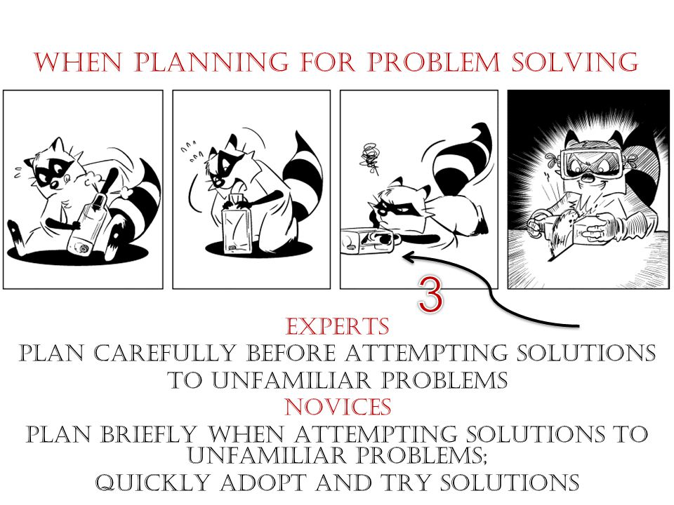 When PLANNING FOR PROBLEM SOLVING
