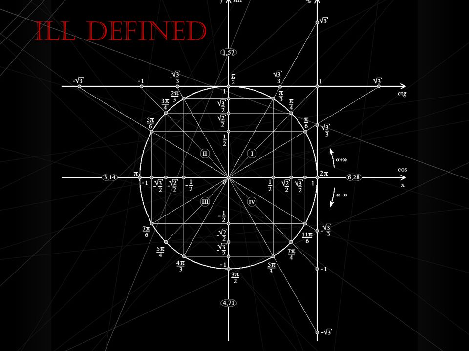 Ill defined