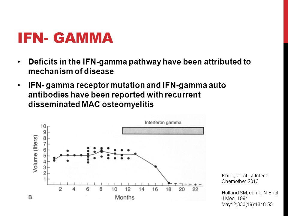 IFN- Gamma Deficits in the IFN-gamma pathway have been attributed to mechanism of disease.