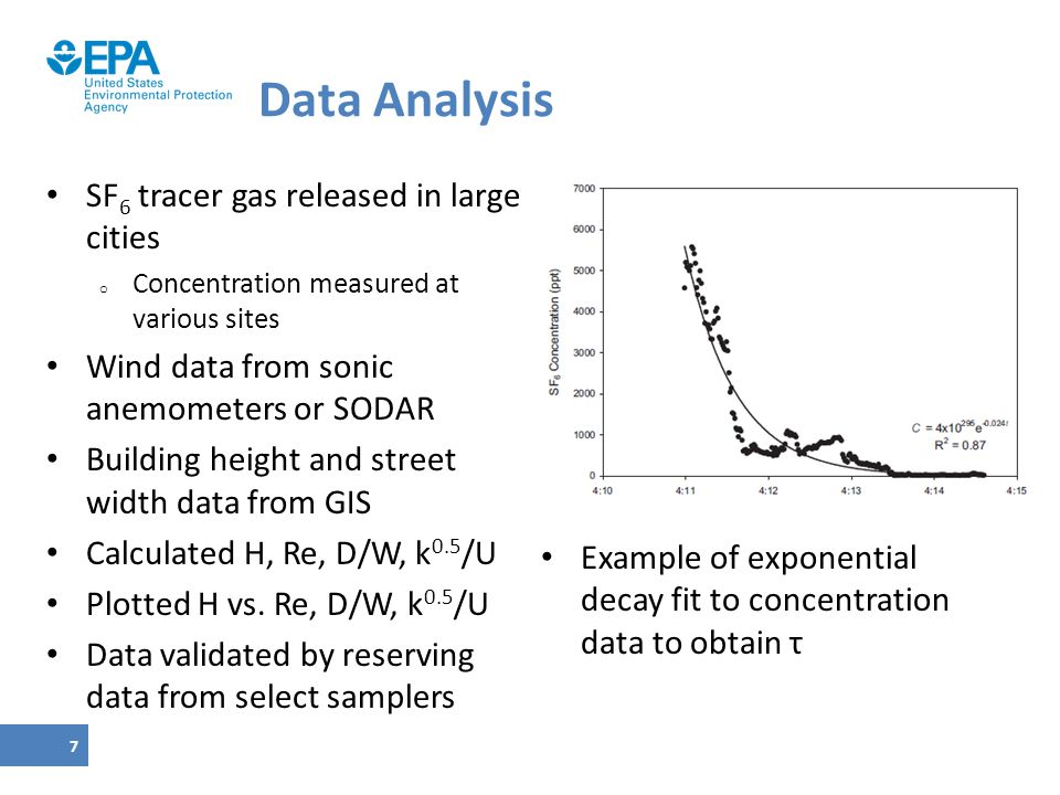 Data Analysis SF6 tracer gas released in large cities