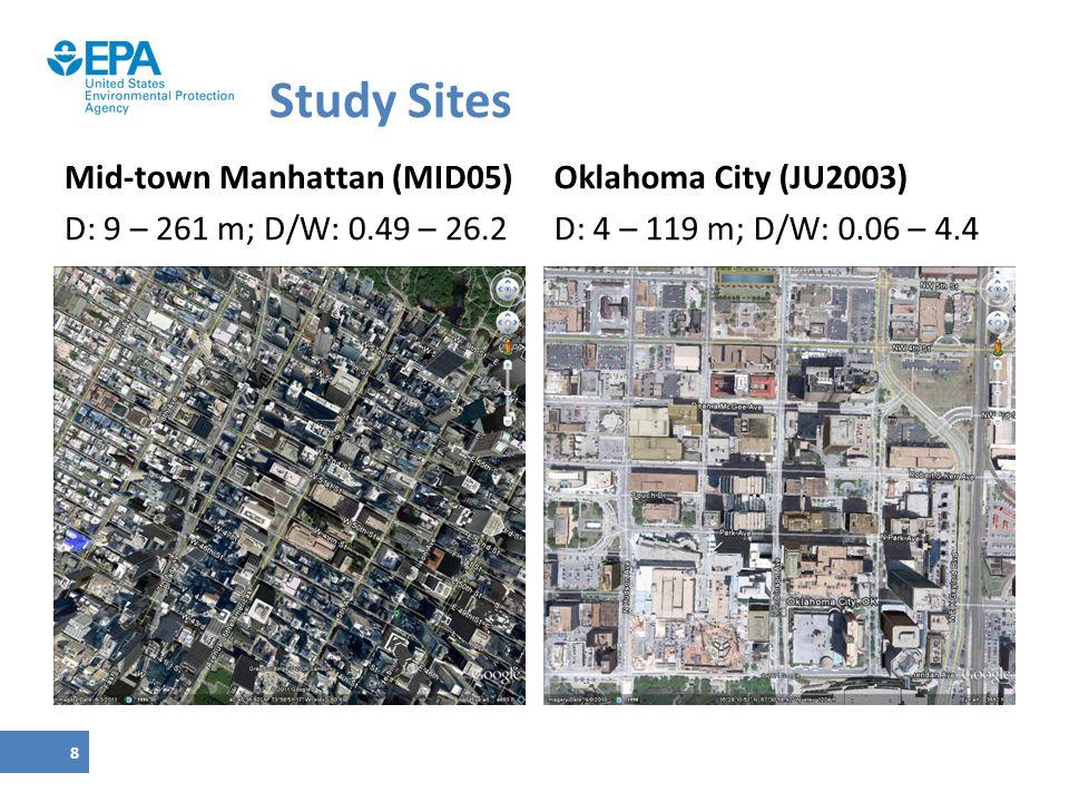 Study Sites Mid-town Manhattan (MID05) D: 9 – 261 m; D/W: 0.49 – 26.2