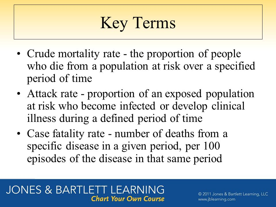 Key Terms Crude mortality rate - the proportion of people who die from a population at risk over a specified period of time.