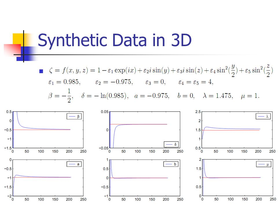 Synthetic Data in 3D