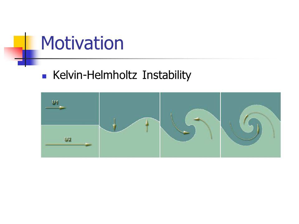 Motivation Kelvin-Helmholtz Instability Kelvin-Helmholtz